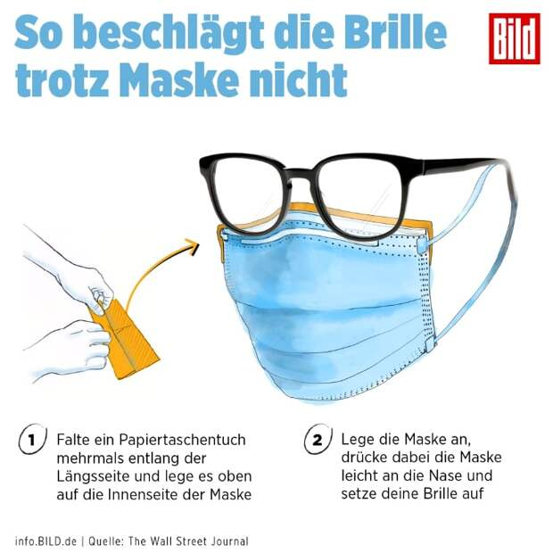 Компания Rossmann срочно отзывает бракованные маски FFP2