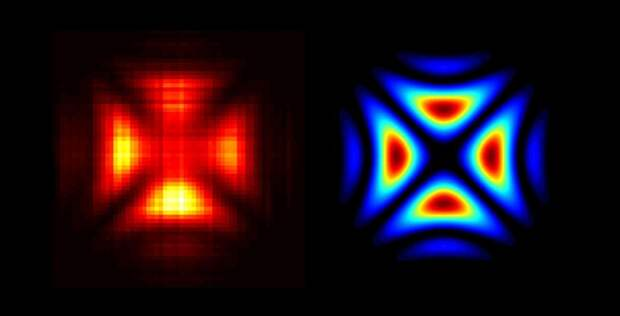 NC: учеными создан первый в мире источник одиночных фотонов