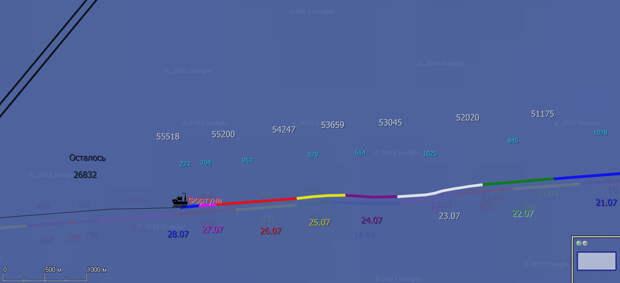 СП-2 28.07: У Фортуны серьёзные проблемы, впереди шторм. ???????????????? Поляки нервничают.