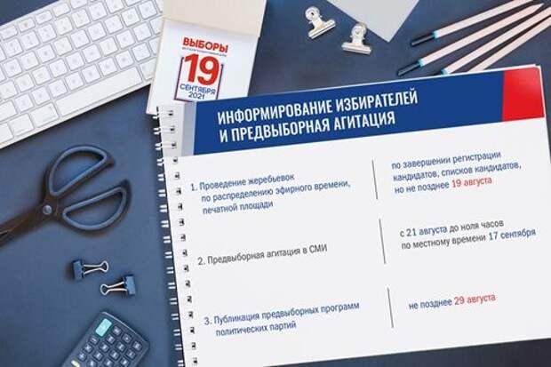 Выборы, выборы, кандидаты… В России идет кампания в Госдуму