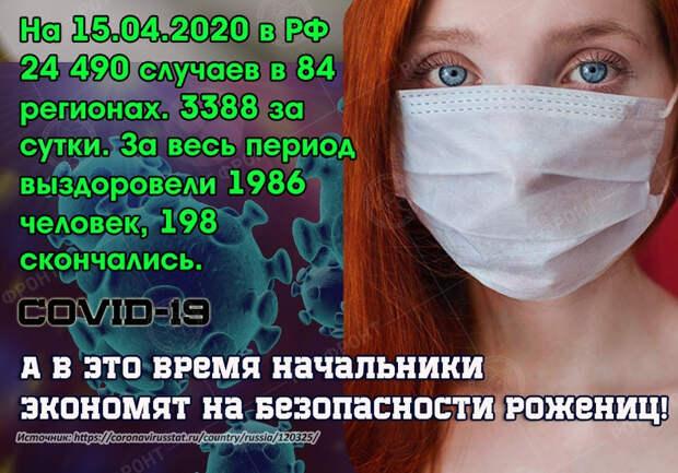 Министр промышленности: дефицита СИЗ в России нет