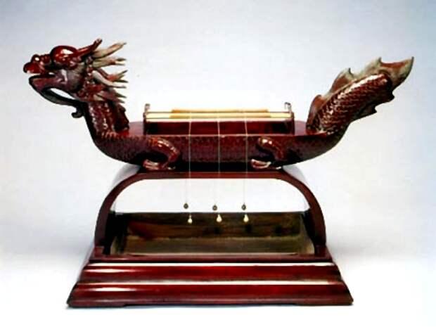 Оригинальный будильник из Древнего Китая. /Фото: exercices-pdf.com