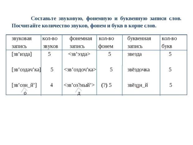 Разведпризнак или просто кто-то решил попилить бюджет? Русский как иностранный.