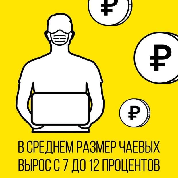 Курьеры рассказали о своей работе в условиях карантина в Москве