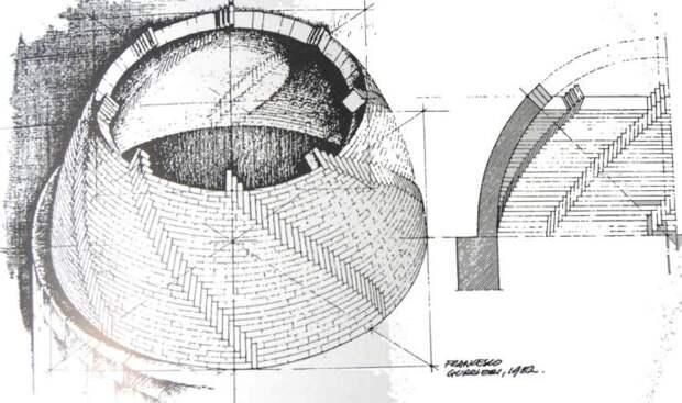 Схема укладки, изобретенной Брунеллеску. /Фото: discoverychannel.ru
