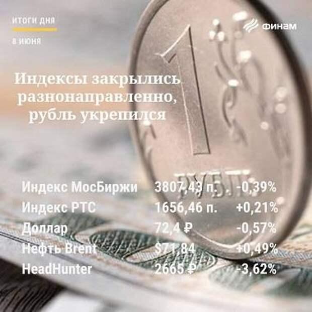 Итоги вторника, 8 июня: Инвесторы предпочли закрыть позиции, ожидая заседаний ЕЦБ и ЦБ РФ