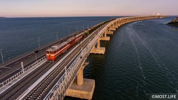 Билеты на поезд до Крыма раскупили за два дня