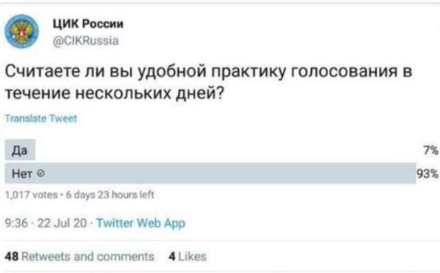 Памфилова объяснила стыдливое удаление опроса о многодневном голосовании из Twitter Центризбиркома