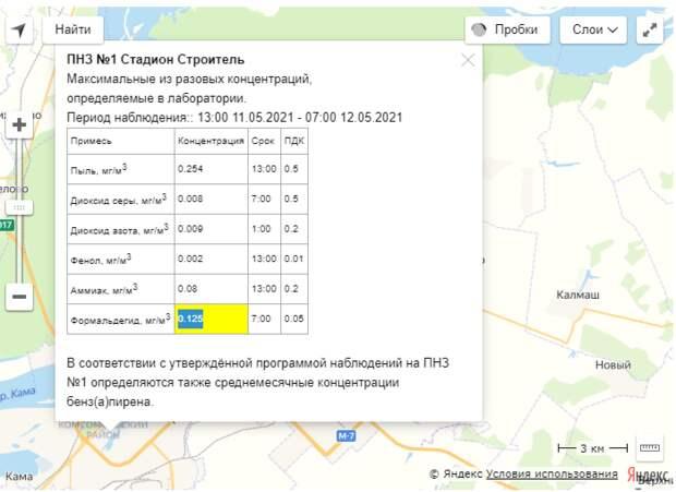 В Челнах сразу две станции зафиксировали превышение ПДК формальдегида в воздухе