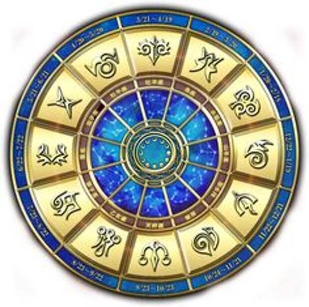 За мужчин каких знаков зодиака лучше не выходить замуж