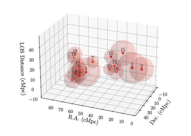 Астрономы открыли самый далекий на этот момент протокластер галактик