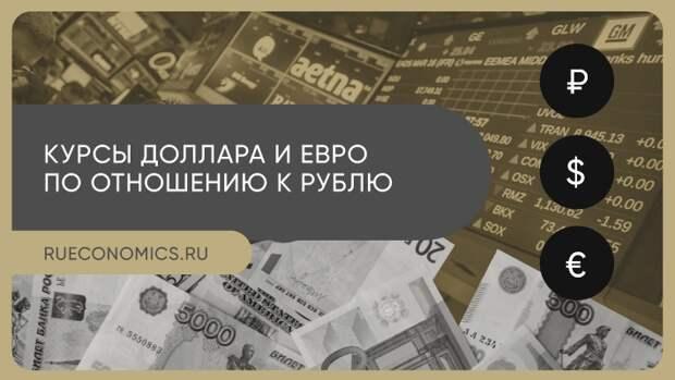 Последний аукцион ОФЗ перед вступлением в силу санкций — рубль укрепляется в ожидании