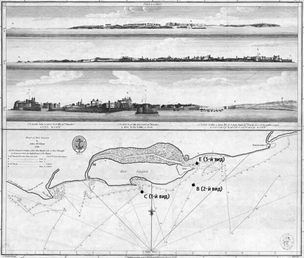 Виды острова и крепости Диу, а также карта острова и обвода укреплений по состоянию на 1788 год. Примечателен узкий проход в гавань между отмелями. Первый вид — от точки C на запад-северо-запад (на южный берег острова, крепость за правой оконечностью). Второй вид — от точки B на запад-север (на южный фас укреплений, достроенная старая крепость справа). Третий вид — от точки E на юго-запад — запад-юго-запад (на северный фас стены старой крепости и проход в гавань) - Диу: город в подарок | Warspot.ru