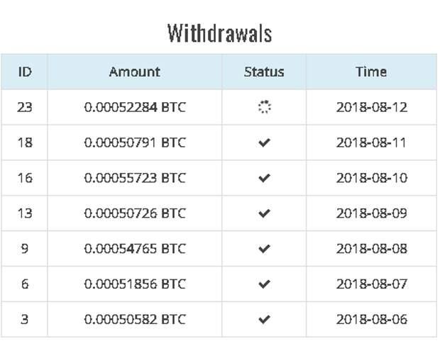WeHeartBitcoin - 50000 сатошей каждый день!