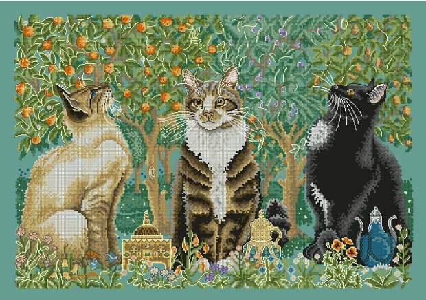 Котики и деревья