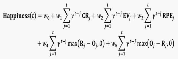 Формула счастья. t — номер игры, w0 — константа, остальные w описывают влияние различных событий. 0