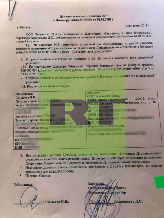 Синдеева дала в долг «Дождю» до 900 млн рублей