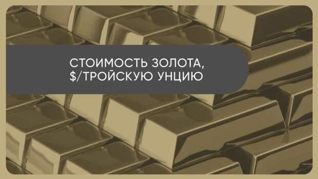 Введение повторных локдаунов повысит спрос на золото