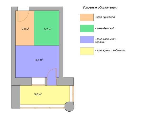 Впятером на 18 квадратных метрах. Как разместить все необходимое на ограниченной площади?