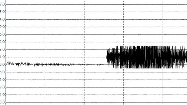Землетрясение магнитудой 5,5 произошло рядом с Королевством Тонга