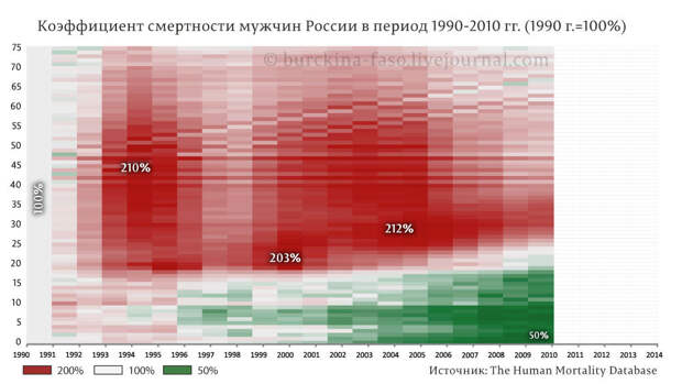 Кто из трех славянских республик больше пострадал от развала СССР?
