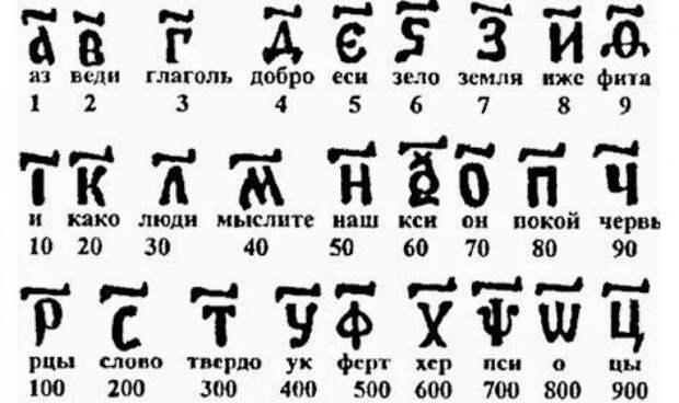 Греческий язык - это Русский!