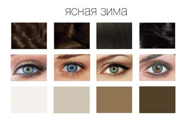 Как подобрать цвет волос по цветотипу и цвету глаз (фото)