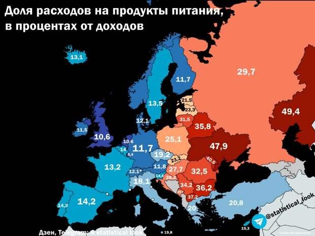 Доля расходов на еду, беспилотное с/х и мясо в СССР