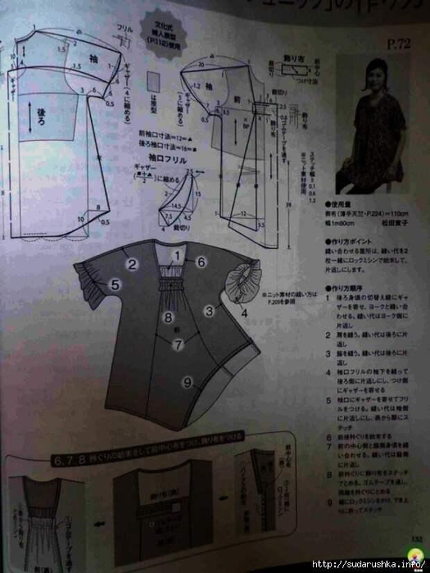 Азиатские выкройки одежды