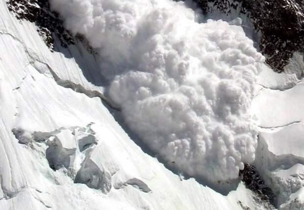 Жителей Кубани предупредили о сильном ветре и лавиноопасности