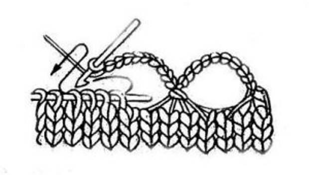 Вяжем нежные ажурные салфетки спицами