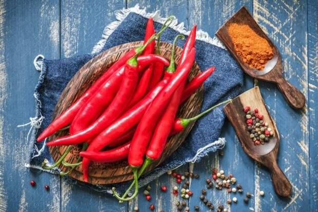 специи и травы для похудения, специи помогают похудеть