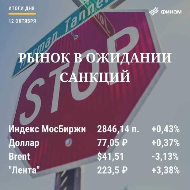 """Итоги понедельника, 12 октября: """"быкам"""" не хватило сил подтолкнуть рынок к росту"""