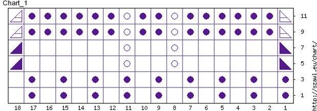 Chart_1 (600x210, 2 Kb)
