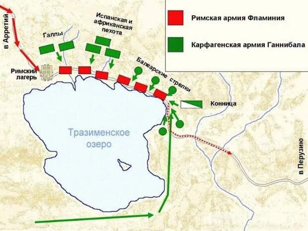 Схема сражения у Тразименского озера.