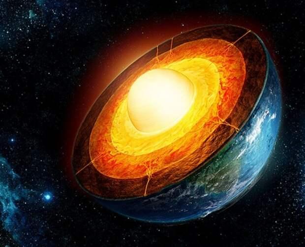 Ядро Земли.