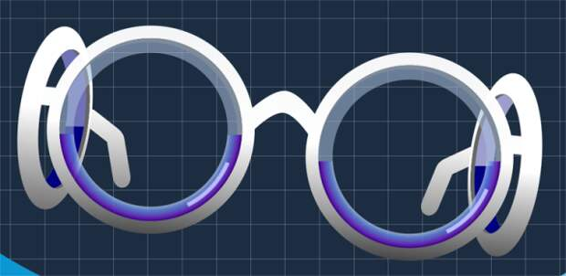 Как работают очки от укачивания?