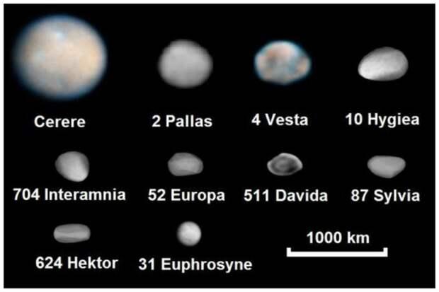 Астероиды имеют свои спектральные классы астероиды, интересное, космос, наука, факты