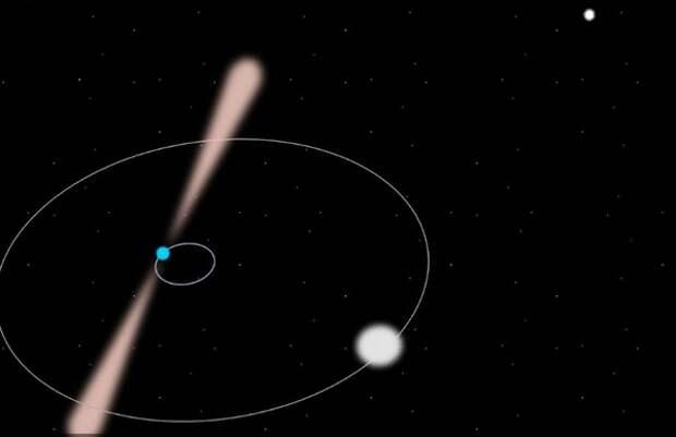 Астрофизики подтвердили «краеугольный камень» теории относительности Эйнштейна