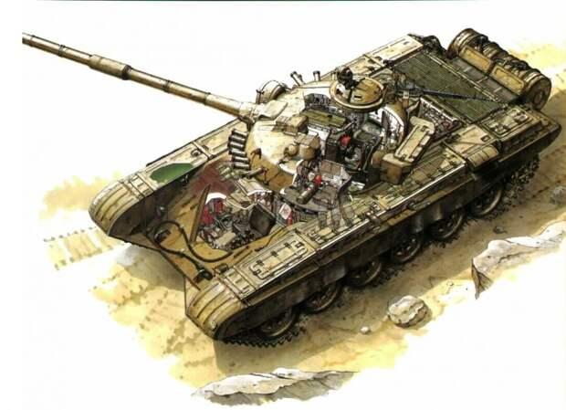 Как устроен основной боевой танк