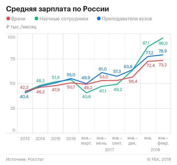 Открытое письмо научных работников о проблемах финансирования науки в России