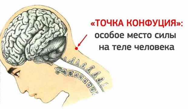 «Точка Конфуция» — особое место силы на теле человека