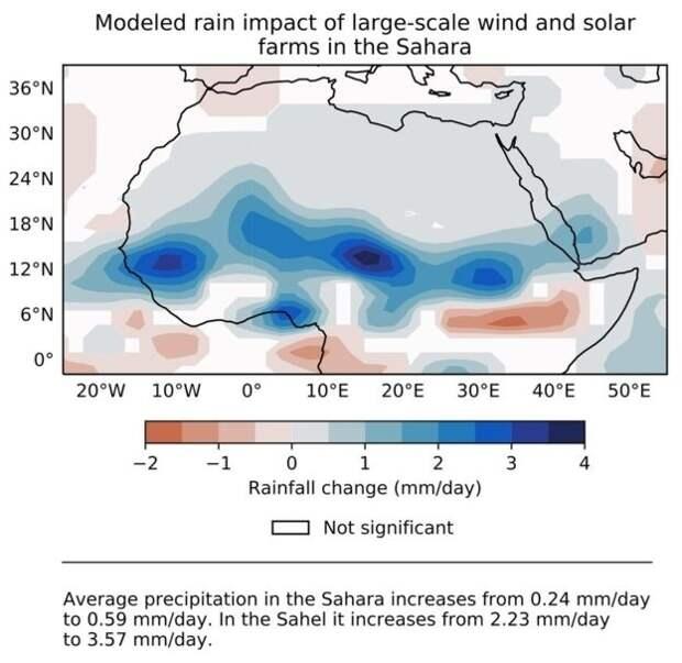 Солнечные панели помогут Сахаре стать снова зеленой Сахара, Пустыня, Солнце, Энергетика, Солнечные Панели, Засуха, Технологии, Наука, Длиннопост