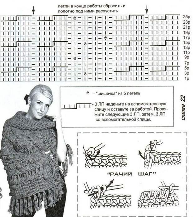 Оригинальное пончо спицами  - Схема и обозначения
