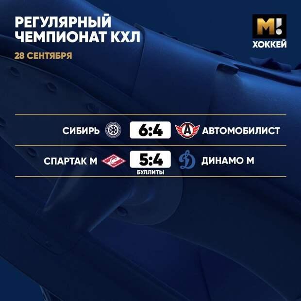 «Тампа» выиграла Кубок Стэнли, «Ливерпуль» сделал «Арсенал», первая победа «Химок» в РПЛ за 11 лет, Медведев вылетел с «Ролан Гаррос» и другие новости утра