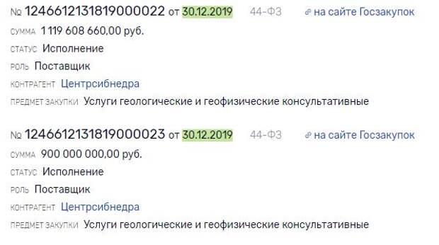 Горькова отодвинули от «кормушки»