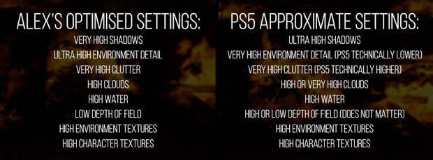 Какой ПК нужен, чтобы сравняться с PlayStation 5. Противники консолей могут сильно удивиться