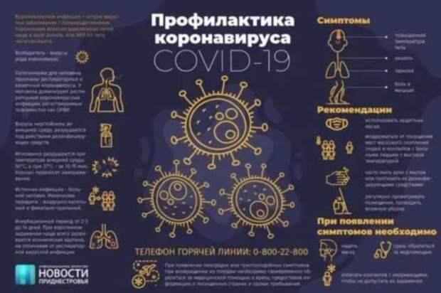 Предупреждающие таблички по коронавирусу. Подборкаchert-poberi-tablichki-koronavirus-22220625062020-8 картинка chert-poberi-tablichki-koronavirus-22220625062020-8