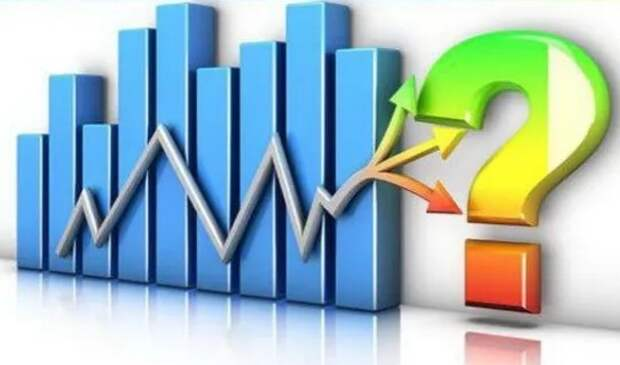 Инвестиционные идеи, рынок акций