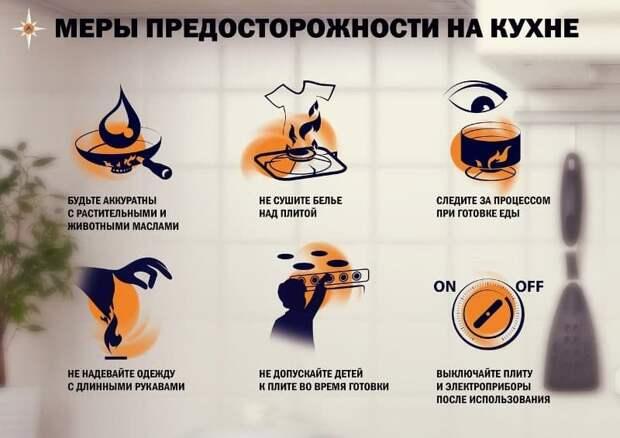 Кухня может быть опасным местом, если не приняты надлежащие меры предосторожности